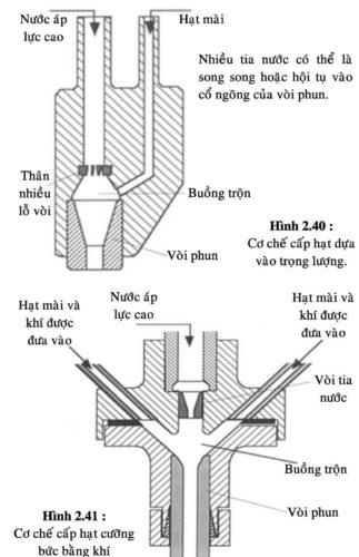 Máy cắt tia nước có và không có hạt mài khác nhau như thế nào?